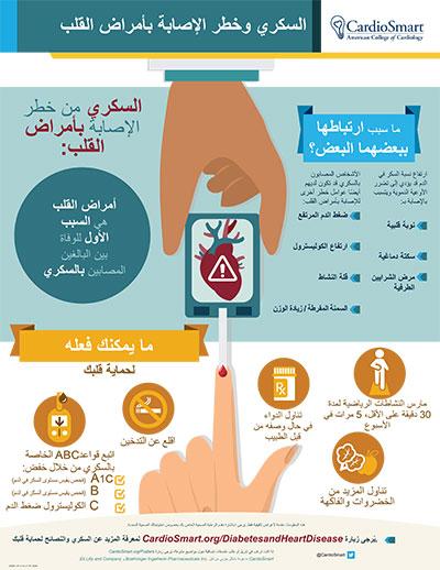 Diabetes and Heart Disease Risk (Arabic)