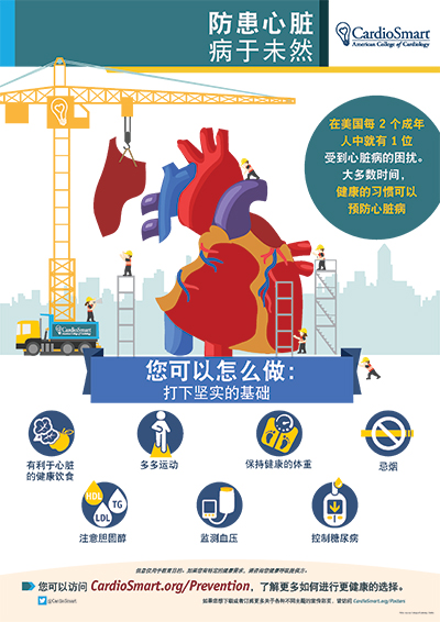 Stop Heart Disease Before It Starts (Chinese)