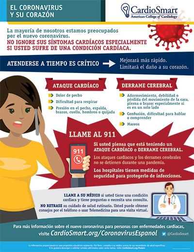 Coronavirus y Su Corazón: No Ignore Sus Síntomas Cardíacos