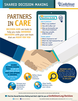 Shared Decision-Making: Partners in Care