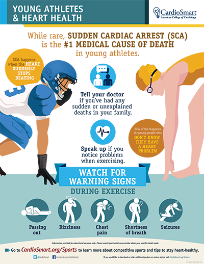 Young Athletes and Heart Health