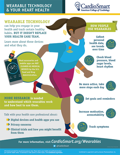 Wearable Technology and Your Heart Health