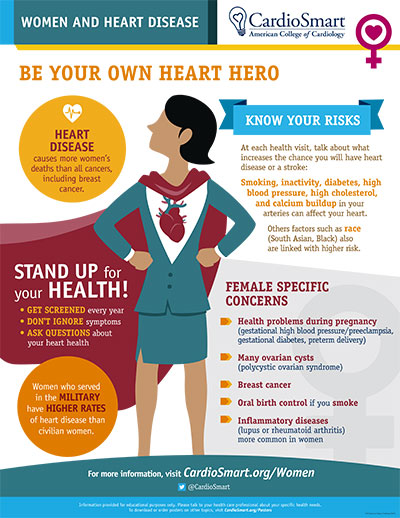 Be Your Own Heart Hero