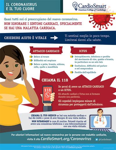 Coronavirus and Your Heart (Italian): Don't Ignore Heart Symptoms